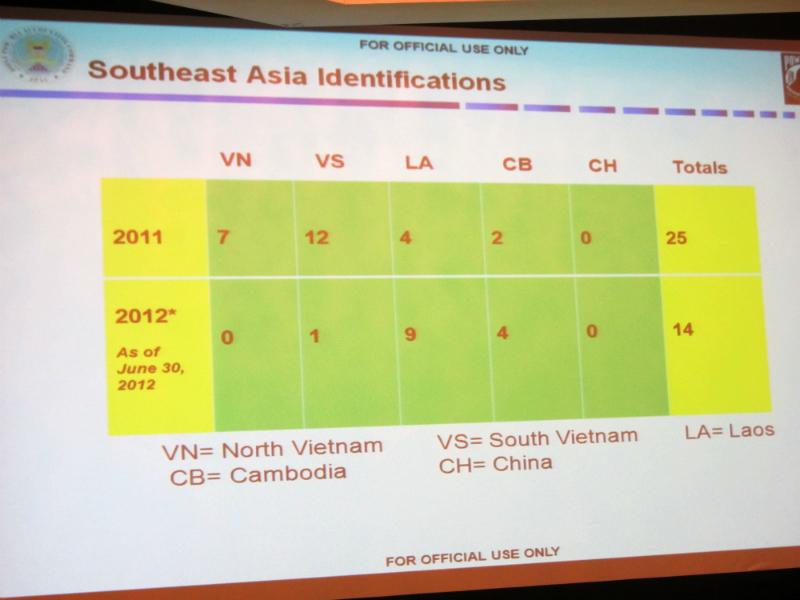 2012 pow-mia-league-meeting-127