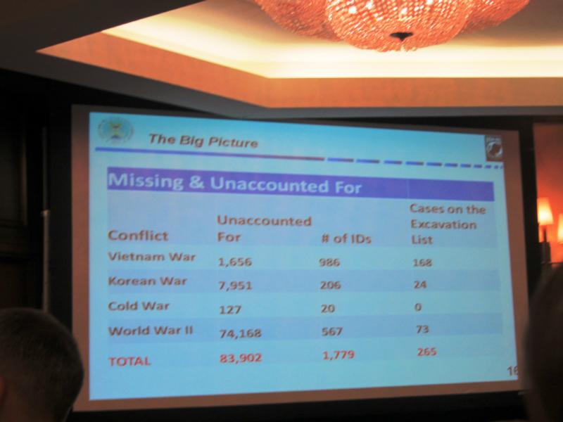 2012 pow-mia-league-meeting-134