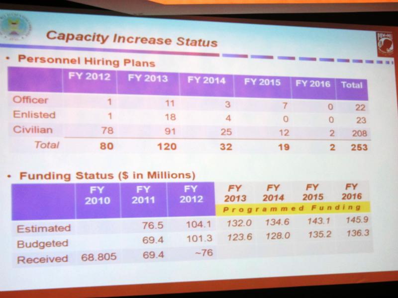 2012 pow-mia-league-meeting-135