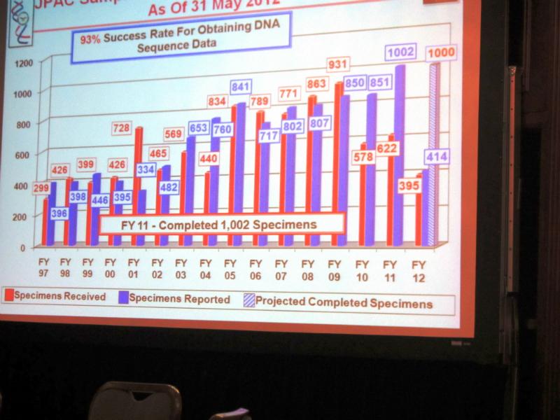 2012 pow-mia-league-meeting-202