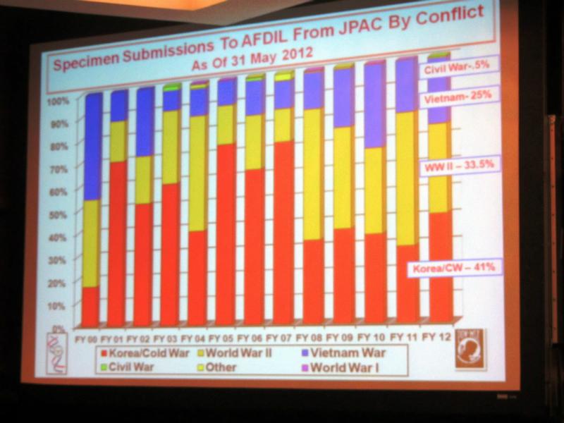 2012 pow-mia-league-meeting-203